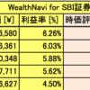 サラリーマンのロボアド投資記録 (AI自動投資:WealthNavi & THEO 7/Dec/2017)