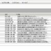 WiMAX2+ キャッシュバックキャンペーン受け取り GMOとくとくBB