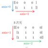 NumPyの使い方(4) 形状変換と転置