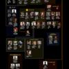 『ゲーム・オブ・スローンズ』 生存能力の高いキャラクターは?? ※最新シーズンまでのネタバレあり