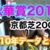 【秋華賞 2019】過去10年データと予想