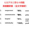 【英語誤訳】今週のヒロアカ 274話 に使われた翻訳語