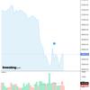 2020-06-13 今週の米国株状況