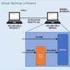 解析環境:HTTPS通信も解析できるマルウェア解析環境の構築