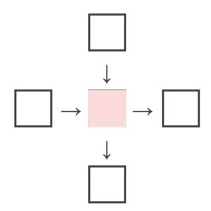 熟語パズル(和同開珎)を1クリックで作れるアプリ