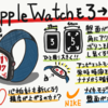 いらっしゃい apple watch series5 NIKE