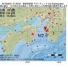 2016年08月21日 21時29分 徳島県南部でM2.6の地震