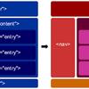 【HTML5を勉強する意義とは?】