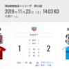 優しい世界のサッカー~2019シーズンJ1リーグ第32節 札幌vs磐田~