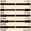 7月の家計簿公開。(北海道の旅費について)