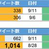堂本剛くんについての大量ツイートが8月28日に起きていた理由とは?