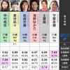 2020/08/31宮島最終日事前予想