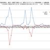新型コロナウイルス、都道府県別、直近一週間で増加した感染者数と治療者数(9月10日現在)