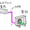 【空調設備】冷媒配管の冷媒ガス漏洩を極力抑えるポイント!