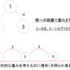 Python:重み付きUnion-Find木について
