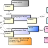 MongoDBのCapped CollectionとTailable Cursorを使ったRealTimeAccess集計