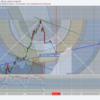 今後のダウ平均株価のシナリオ〈株価予想〉
