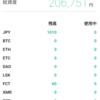 仮想通貨 Factom と Zcash の含み益は10万円くらい