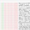 【Python】なろう小説APIの活用例:Nコードのリストを使って作品タイトル入りhtmlリンクを生成するサンプルコード