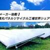 【 メーカー始動 】太陽光パネルリサイクル工場世界シェア争い
