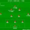 【J1 第30節】FC東京 1 - 2 札幌 今季アウエー初勝利はJ1残留に近づく大きな大きな勝ち点3