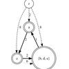 最小有向全域木を求める |  Chu-Liu/Edmonds' algorithm