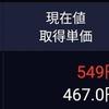 明豊ファシリティワークスが決算前に上昇