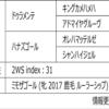 POG2020-2021ドラフト対策 No.236 タカイチイチロウ