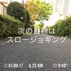 次のゾロ・サークルはスロージョギング【準備期6-3-1】リディアード式(eA式)マラソントレーニング記録
