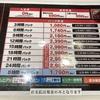 浜松市のザザシティの自遊空間!料金はオープン価格で24時間2980円!かじまちの湯のお風呂も入れる!?