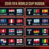 W杯の決勝トーナメントの組み合わせは?どの国に注目すべき?