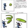 動物イラスト:ヘビの体を長くする仕事