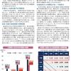 中国株式は先進国株式との相関関係が低い