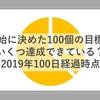 年始から100日、掲げた100個の目標はどれだけ達成できている?