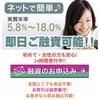 ブランニュークリエイトは東京都千代田区東神田1-14-12大藪ビル3階の闇金です。