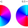 色相パラメータと補色の出し方