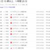 プエルトプリンセサーマニラ 飛行機一覧(2019年6月)