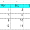PHPExcelの後継っぽいPhpSpreadsheetでExcelファイルを読み書きするサンプルコード