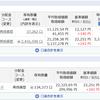 ただの今週のリスク資産状況(H30.9.24)2週連続で10万円超のリターン!!リスク資産が600万円を超えたよの件