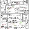 簿記きほんのき41【仕訳】所得税と社会保険の納付