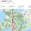 羊蹄山、洞爺湖サイクリング217km