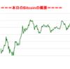 ■途中経過_2■BitCoinアービトラージ取引シュミレーション結果(2017年9月16日)