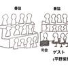 平野紫耀青春トークイベント予想…