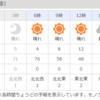 気温-風速=体感温度。今年の防寒対策は大丈夫?