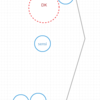 【ダークキング】波動誘導はリスクの割にリターンが少ないのでやめよう、というお話
