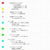 Unityアクションゲーム制作記 その28 リリースに向けての山積みの宿題