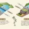 本河内高部ダム(長崎県長崎)