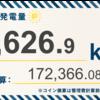 7/12〜7/18の総発電量は7,626.9kWh(目標比56%)でした!
