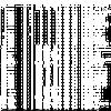 syslog-ngのプロセスがずっとCPU使用率99.9%になった・・・