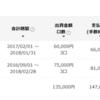 【セキュリテ】償還ファンド/運用中ファンド_2018年4月【投資記録】